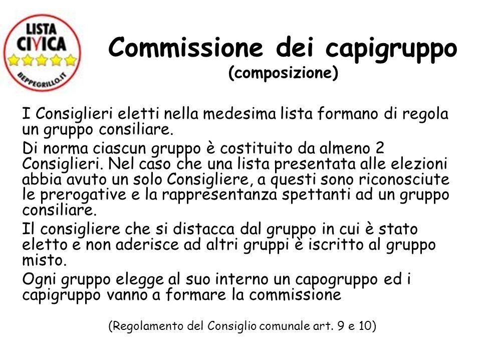 Commissione dei capigruppo (composizione)