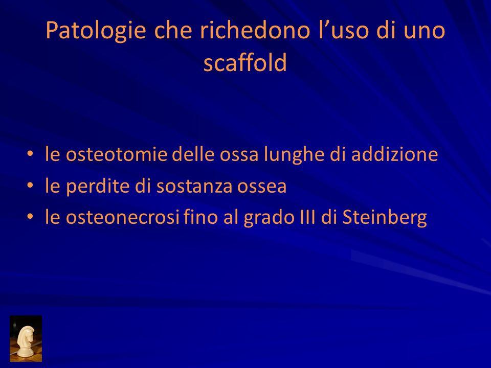 Patologie che richedono l'uso di uno scaffold