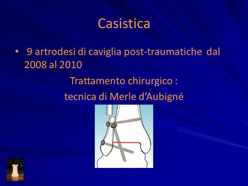 Casistica 9 artrodesi di caviglia post-traumatiche dal 2008 al 2010
