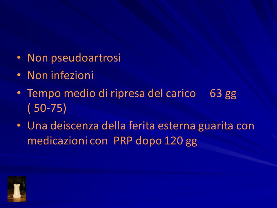Non pseudoartrosiNon infezioni. Tempo medio di ripresa del carico 63 gg ( 50-75)
