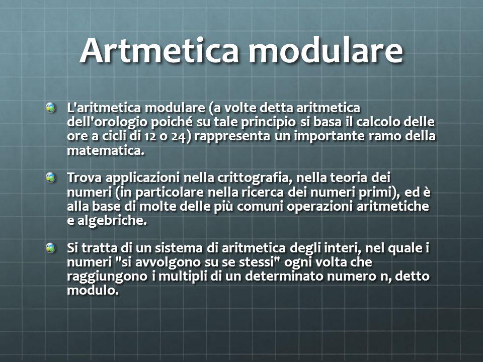 Artmetica modulare