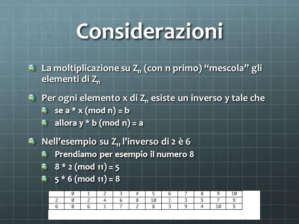 Considerazioni La moltiplicazione su Zn (con n primo) mescola gli elementi di Zn. Per ogni elemento x di Zn esiste un inverso y tale che.