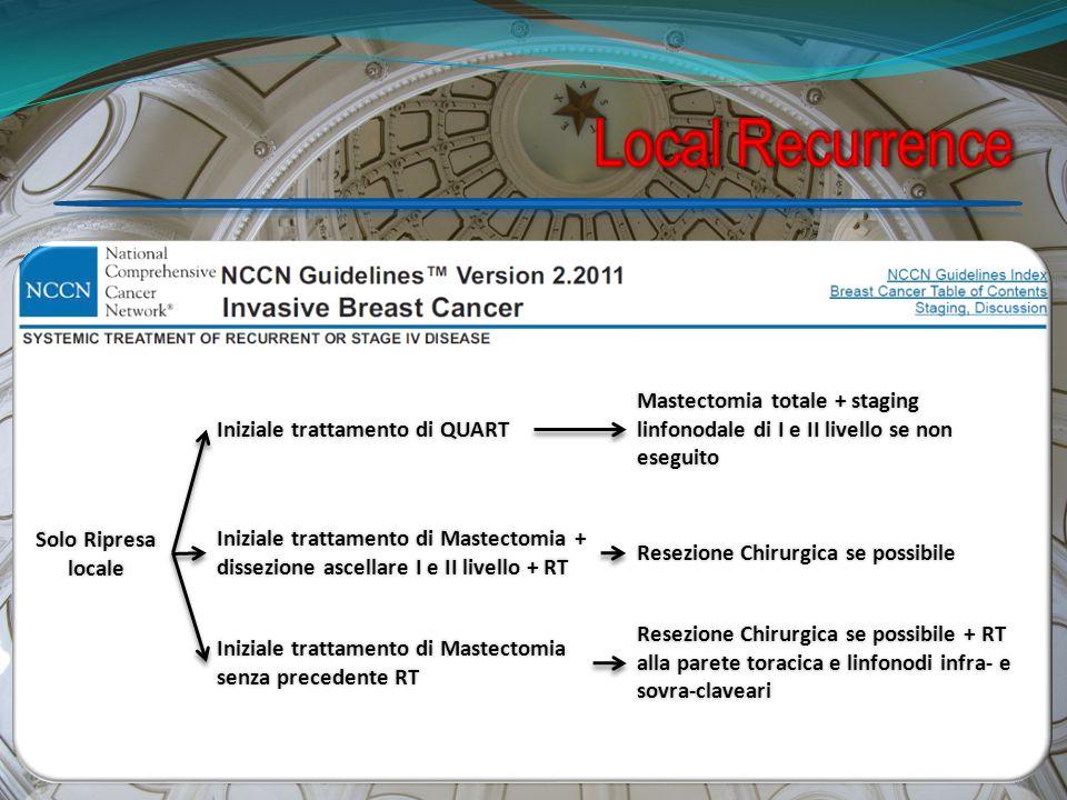 Local Recurrence Solo Ripresa locale. Iniziale trattamento di QUART. Iniziale trattamento di Mastectomia + dissezione ascellare I e II livello + RT.