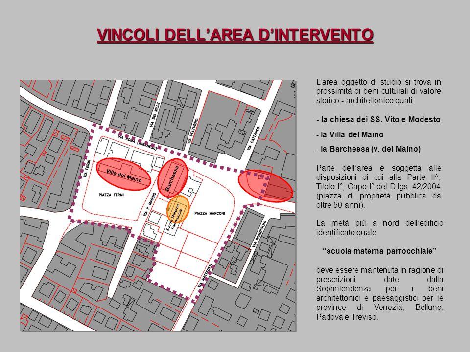 VINCOLI DELL'AREA D'INTERVENTO