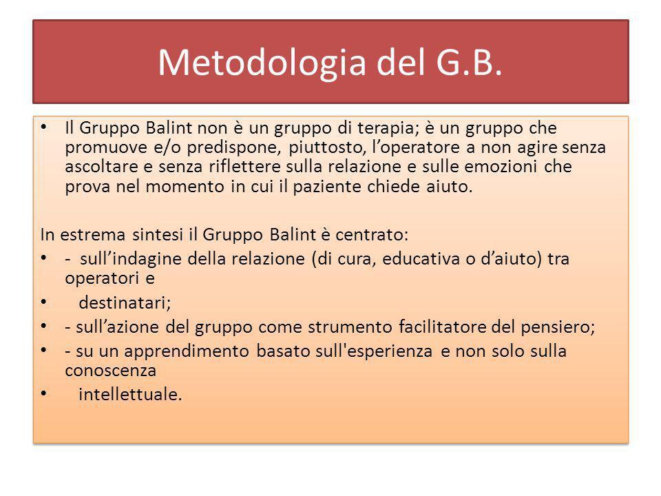 Metodologia del G.B.