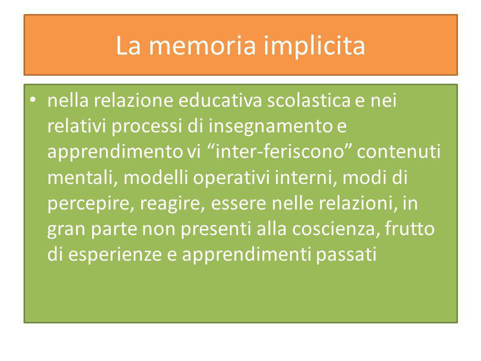 La memoria implicita