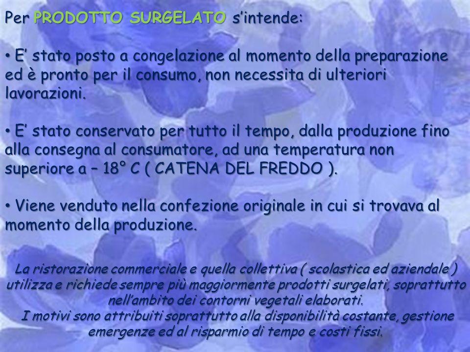 Per PRODOTTO SURGELATO s'intende: