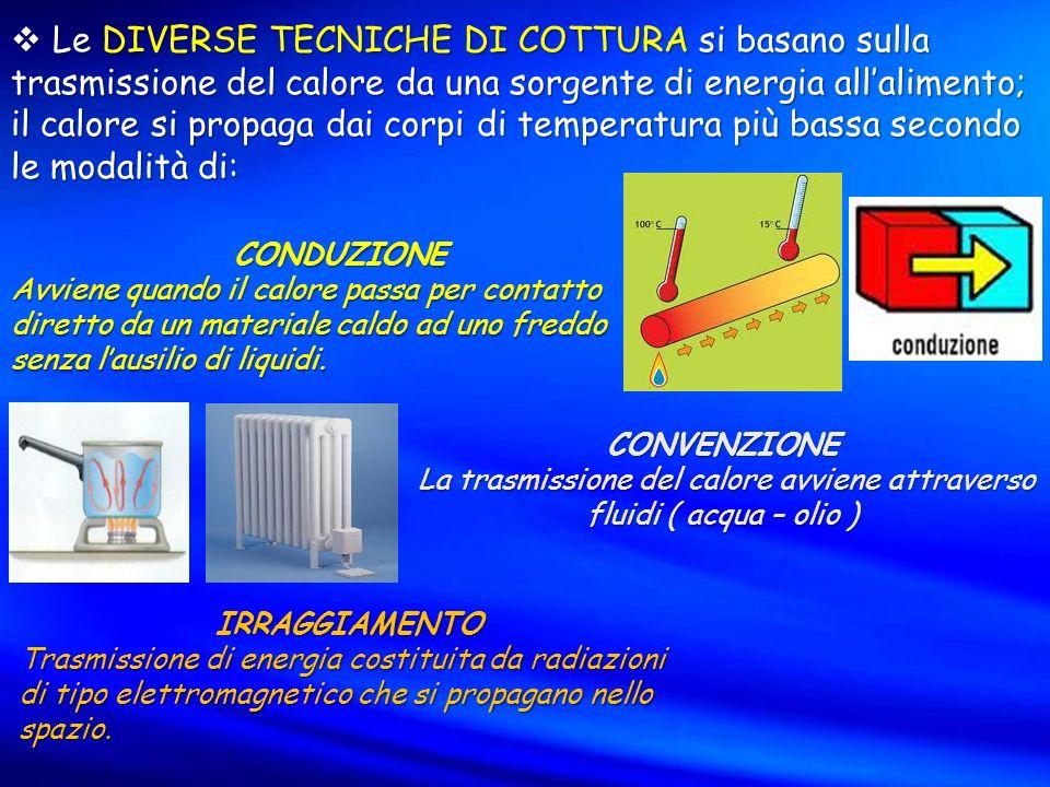 La trasmissione del calore avviene attraverso fluidi ( acqua – olio )