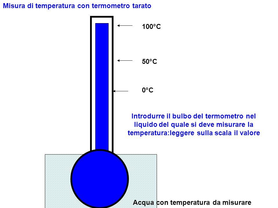 Misura di temperatura con termometro tarato