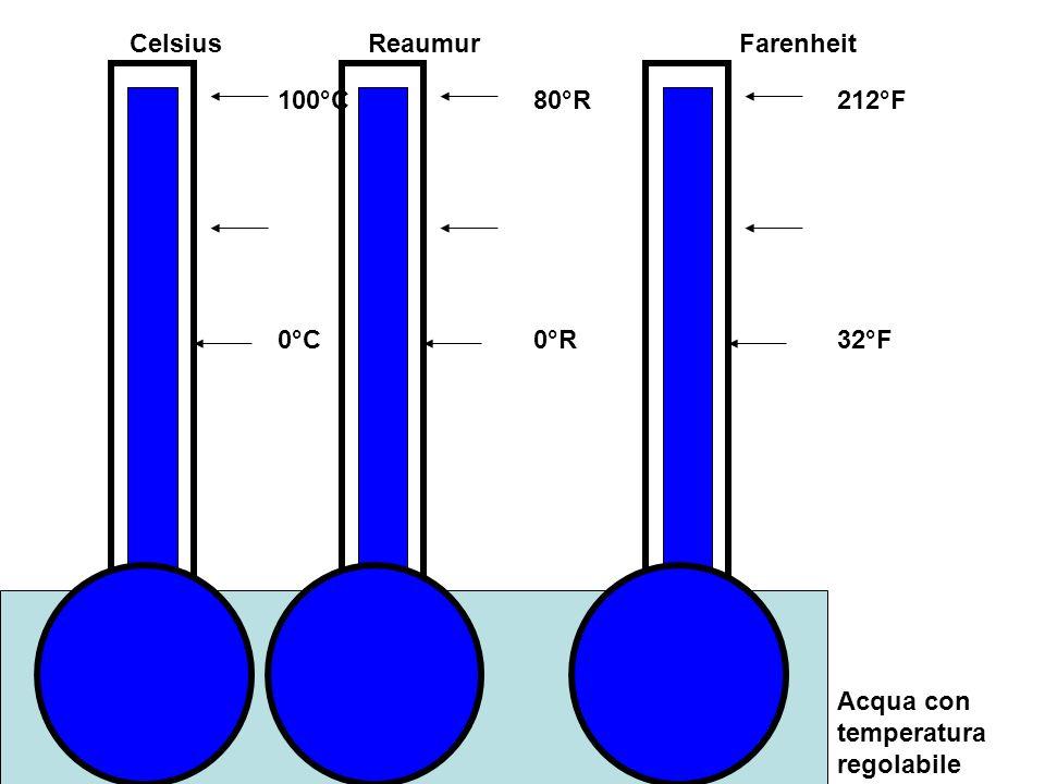 Celsius Reaumur Farenheit 100°C 80°R 212°F 0°C 0°R 32°F Acqua con temperatura regolabile