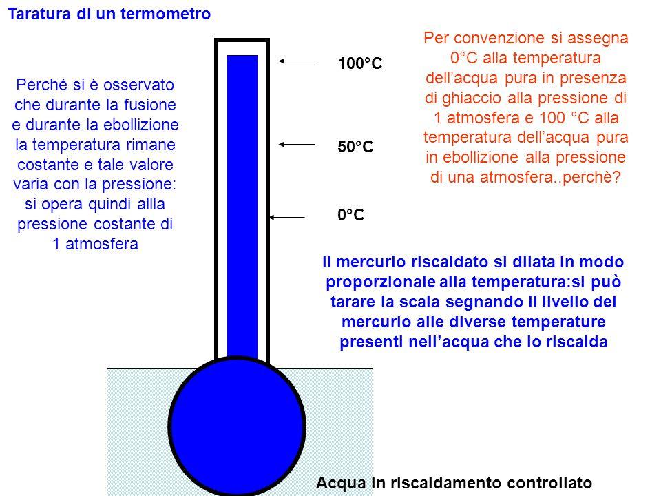 Taratura di un termometro