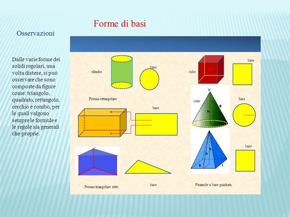 Forme di basi Osservazioni