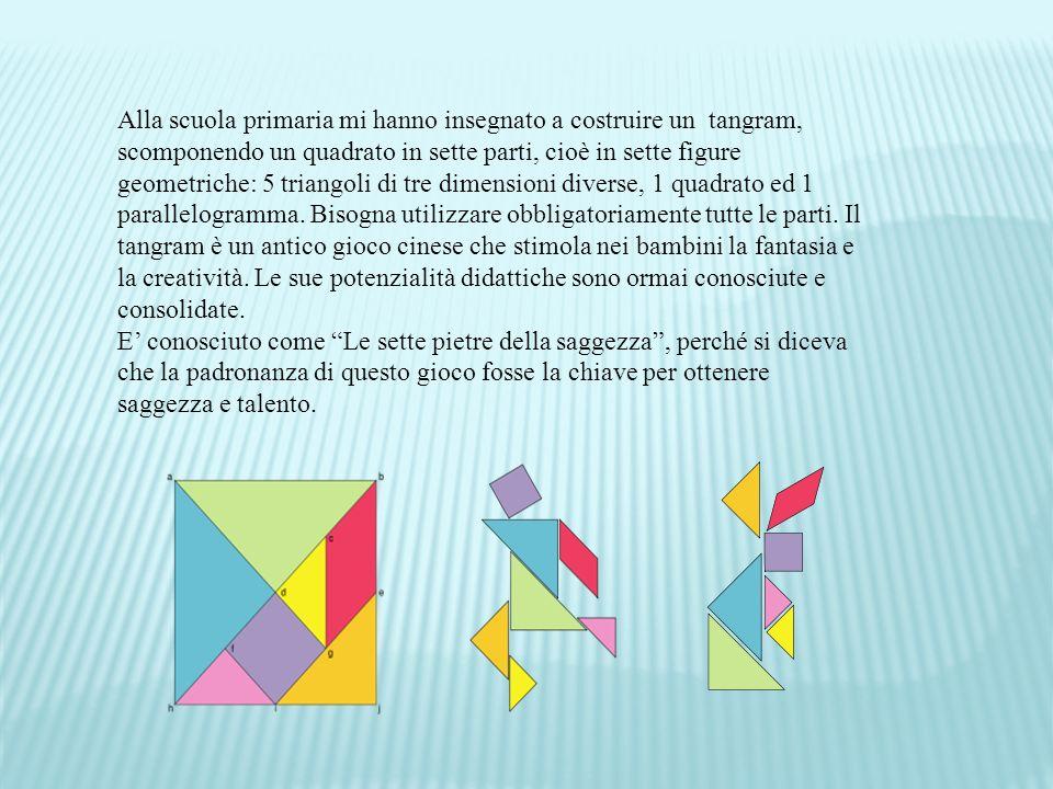Alla scuola primaria mi hanno insegnato a costruire un tangram, scomponendo un quadrato in sette parti, cioè in sette figure geometriche: 5 triangoli di tre dimensioni diverse, 1 quadrato ed 1 parallelogramma. Bisogna utilizzare obbligatoriamente tutte le parti. Il tangram è un antico gioco cinese che stimola nei bambini la fantasia e la creatività. Le sue potenzialità didattiche sono ormai conosciute e consolidate.