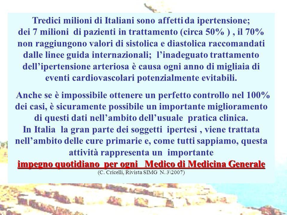 Tredici milioni di Italiani sono affetti da ipertensione;