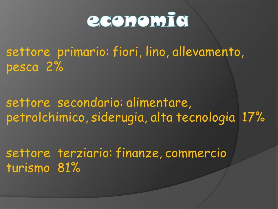 economia settore primario: fiori, lino, allevamento, pesca 2%