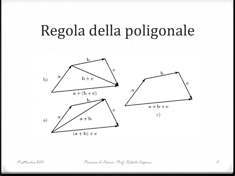 Regola della poligonale