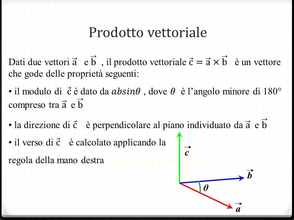 Prodotto vettoriale Dati due vettori a a e b b, il prodotto vettoriale c = a × b b è un vettore che gode delle proprietà seguenti: