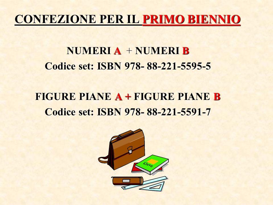 FIGURE PIANE A + FIGURE PIANE B