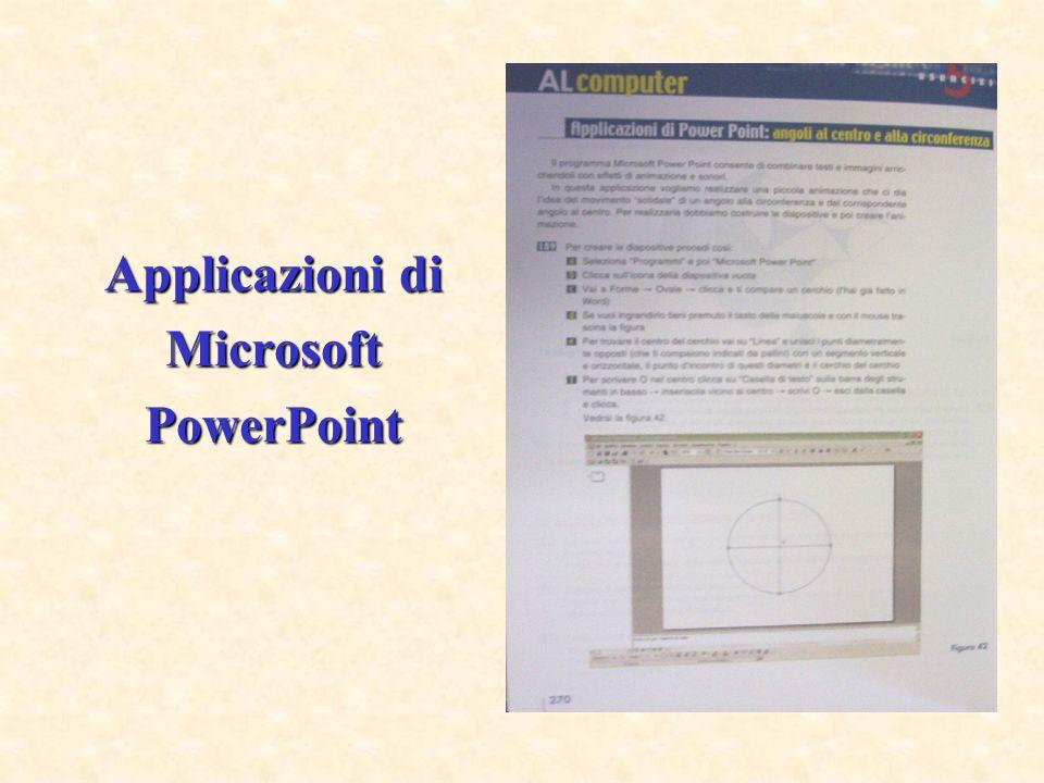 Applicazioni di Microsoft PowerPoint
