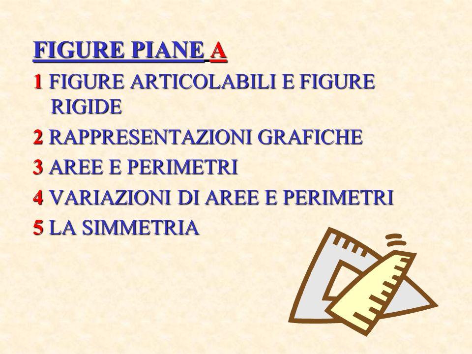 FIGURE PIANE A 1 FIGURE ARTICOLABILI E FIGURE RIGIDE