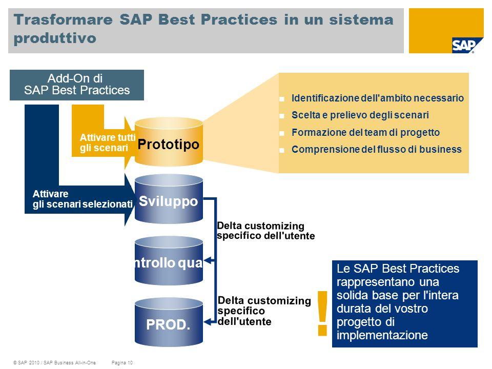 Trasformare SAP Best Practices in un sistema produttivo