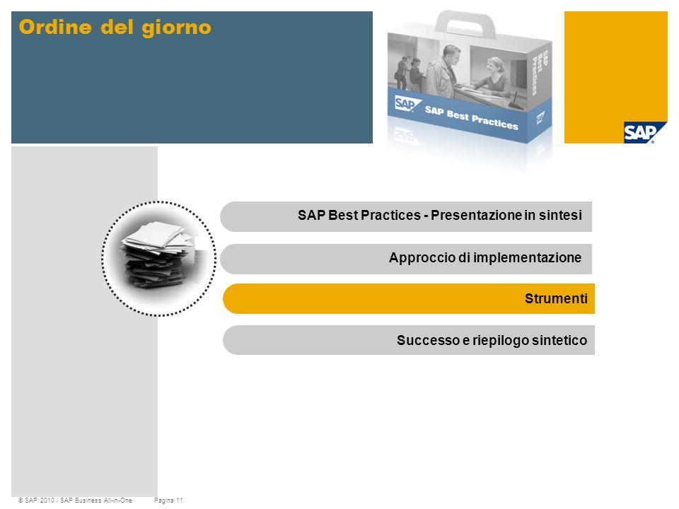 Ordine del giorno SAP Best Practices - Presentazione in sintesi