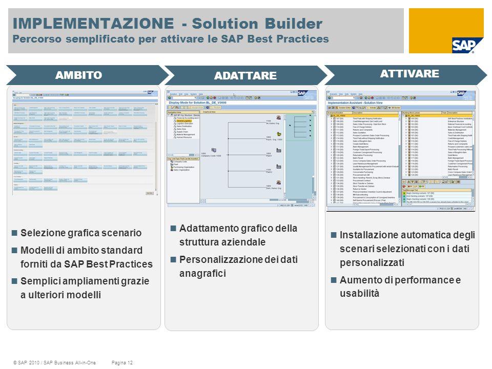 IMPLEMENTAZIONE - Solution Builder Percorso semplificato per attivare le SAP Best Practices