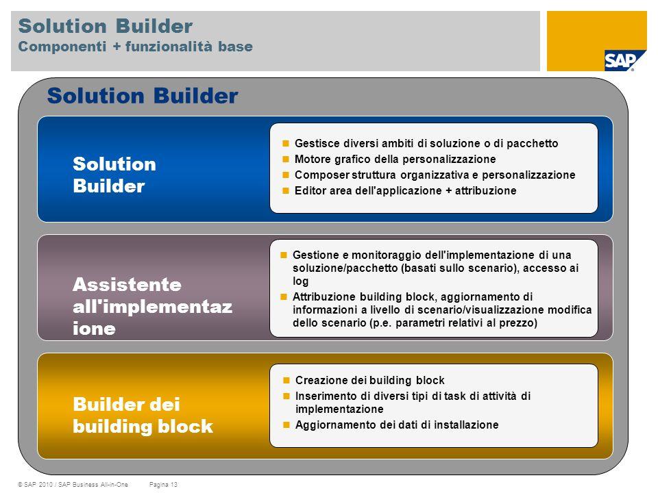 Solution Builder Componenti + funzionalità base