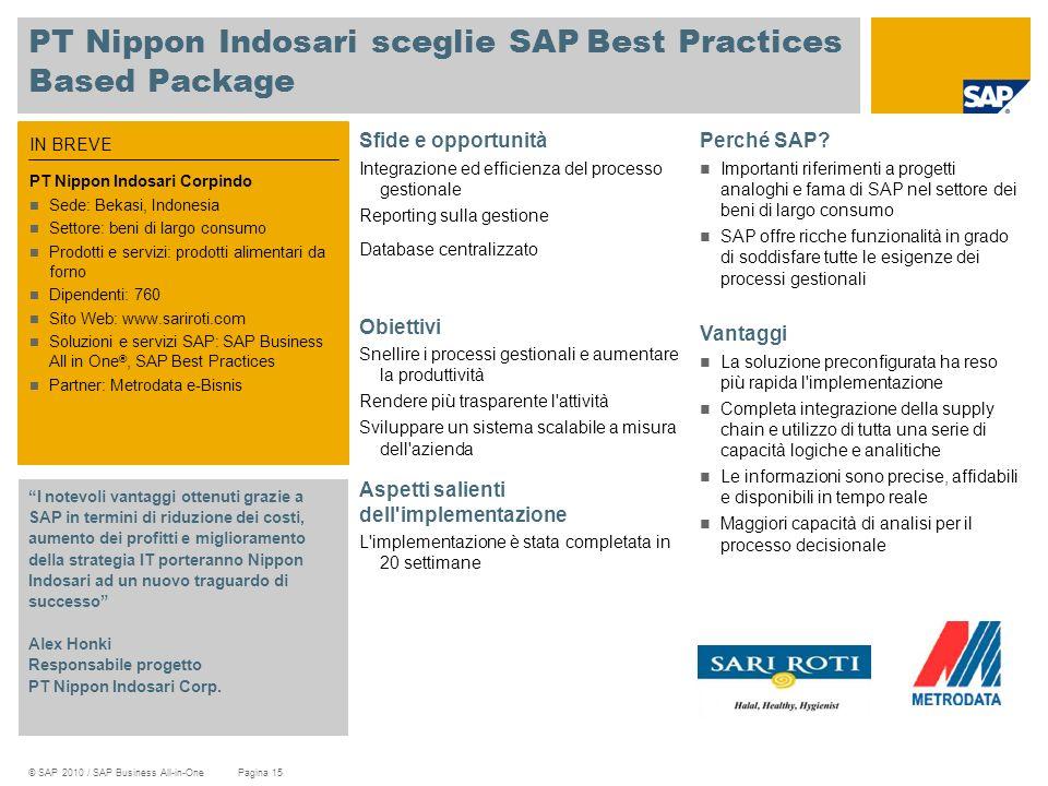 PT Nippon Indosari sceglie SAP Best Practices Based Package