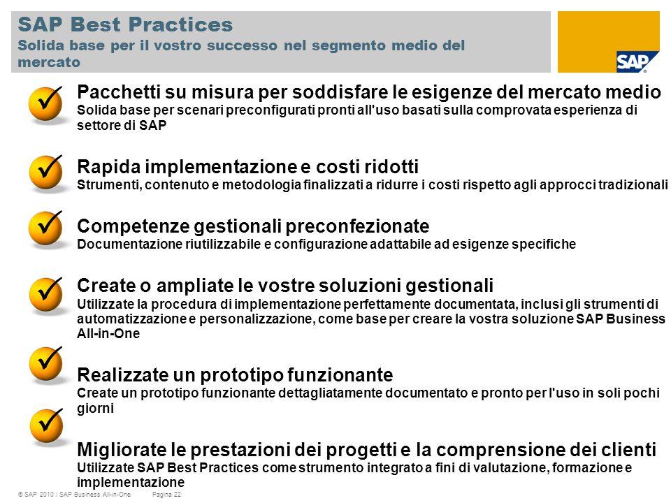 SAP Best Practices Solida base per il vostro successo nel segmento medio del mercato