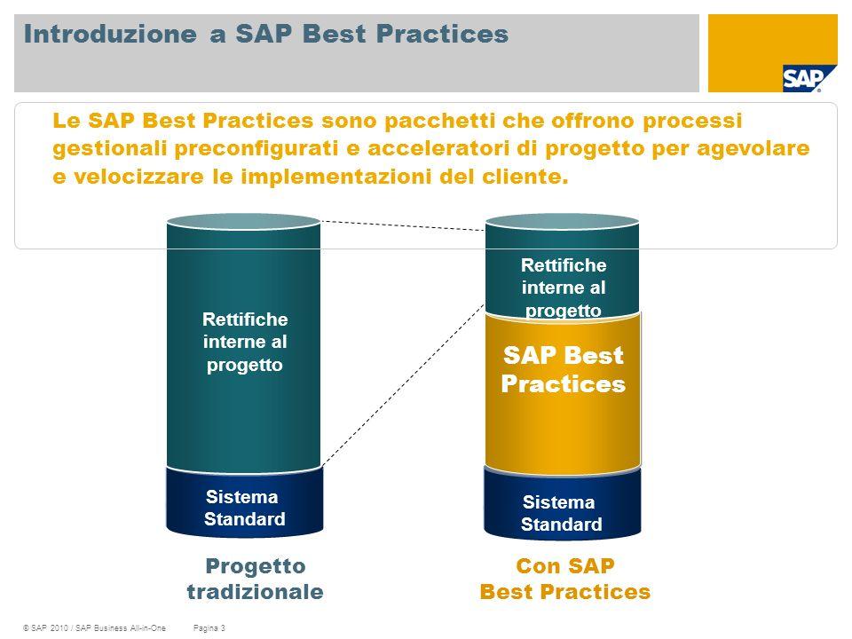 Introduzione a SAP Best Practices