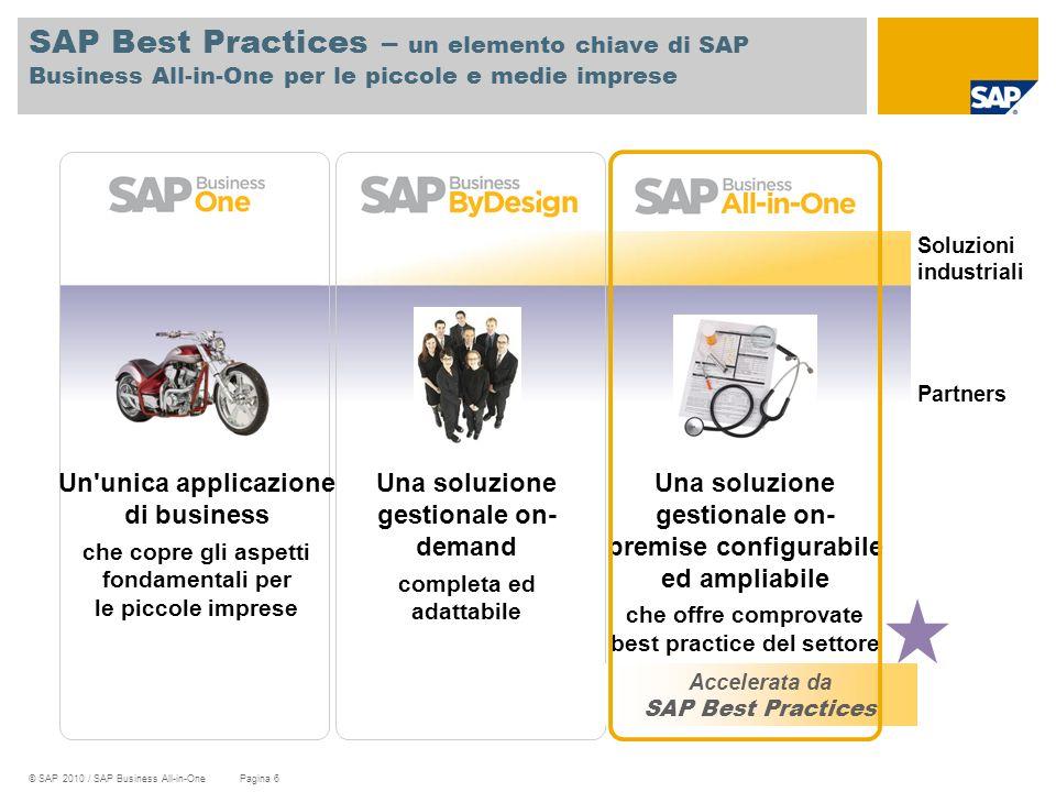 SAP Best Practices – un elemento chiave di SAP Business All-in-One per le piccole e medie imprese