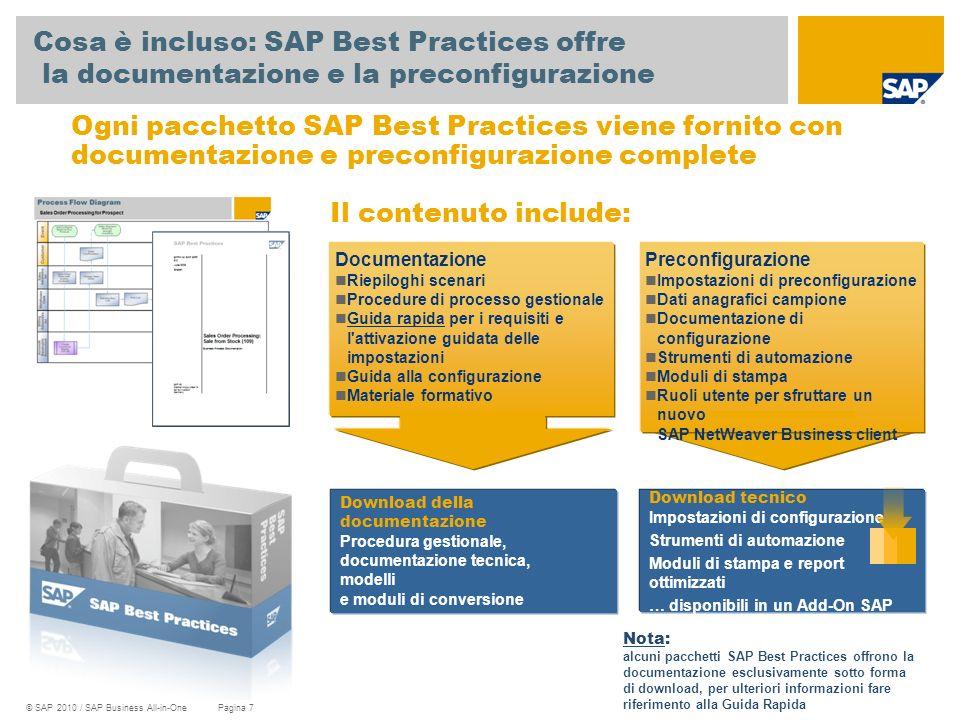 Cosa è incluso: SAP Best Practices offre la documentazione e la preconfigurazione