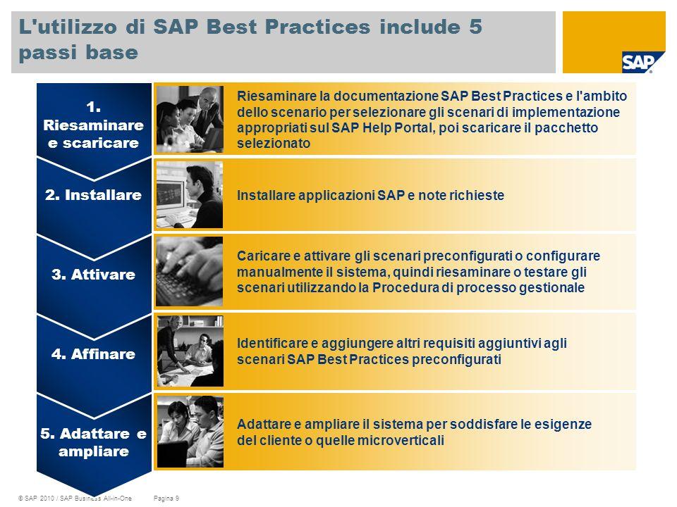 L utilizzo di SAP Best Practices include 5 passi base