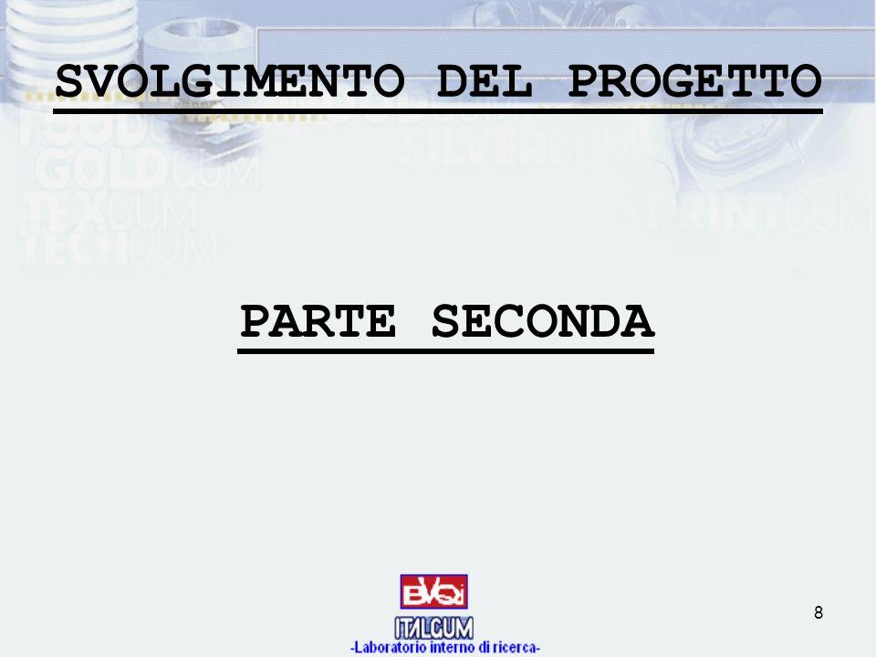 SVOLGIMENTO DEL PROGETTO