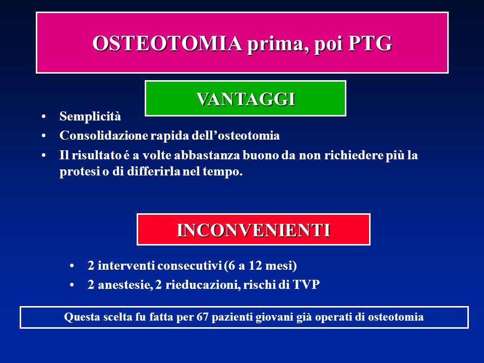OSTEOTOMIA prima, poi PTG
