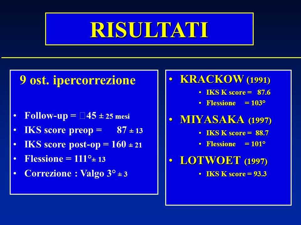 RISULTATI 9 ost. ipercorrezione KRACKOW (1991) MIYASAKA (1997)
