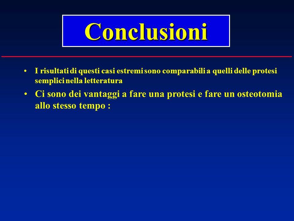 Conclusioni I risultati di questi casi estremi sono comparabili a quelli delle protesi semplici nella letteratura.