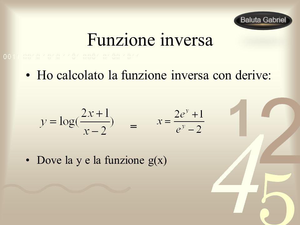 Funzione inversa Ho calcolato la funzione inversa con derive: =