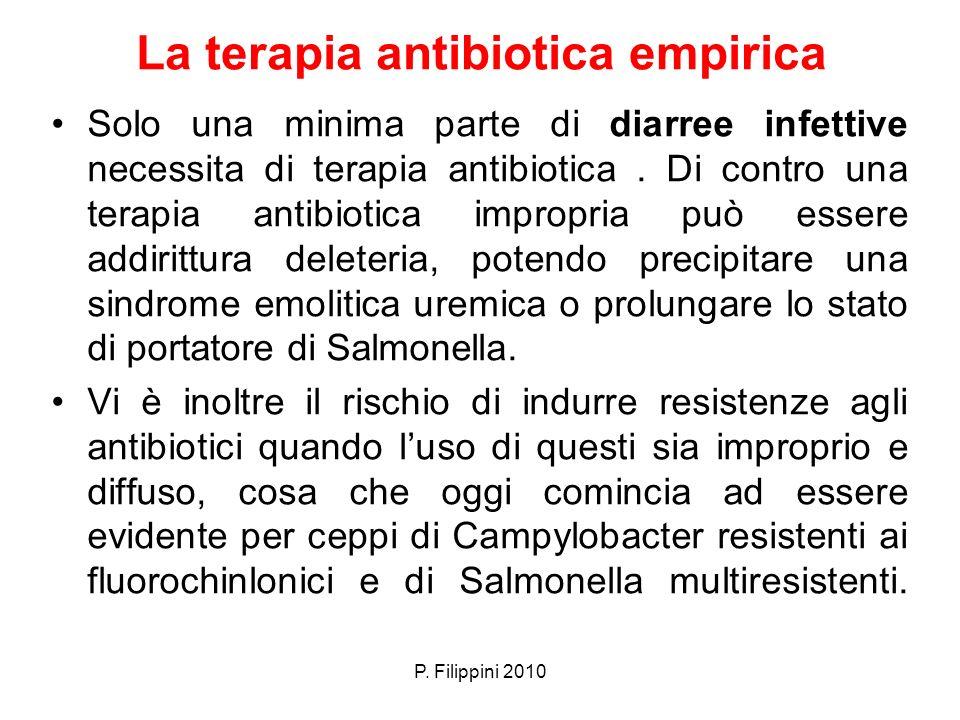La terapia antibiotica empirica