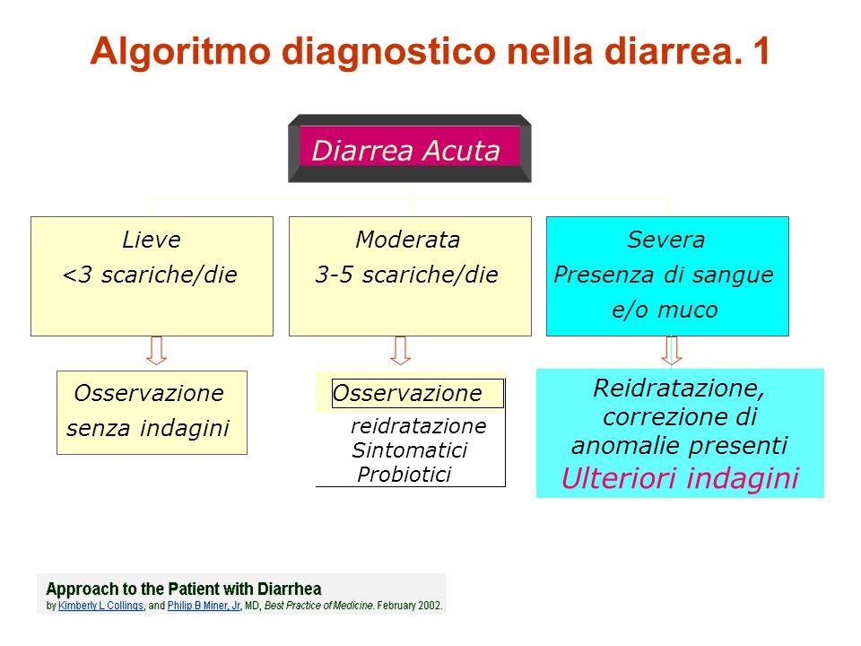 Algoritmo diagnostico nella diarrea. 1