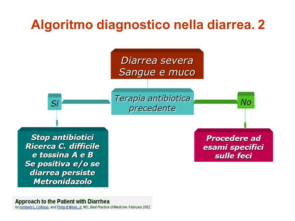 Algoritmo diagnostico nella diarrea. 2