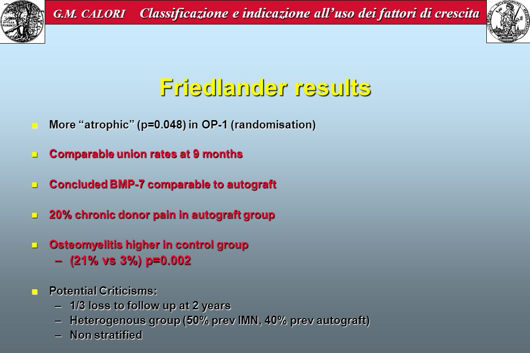 Friedlander results (21% vs 3%) p=0.002