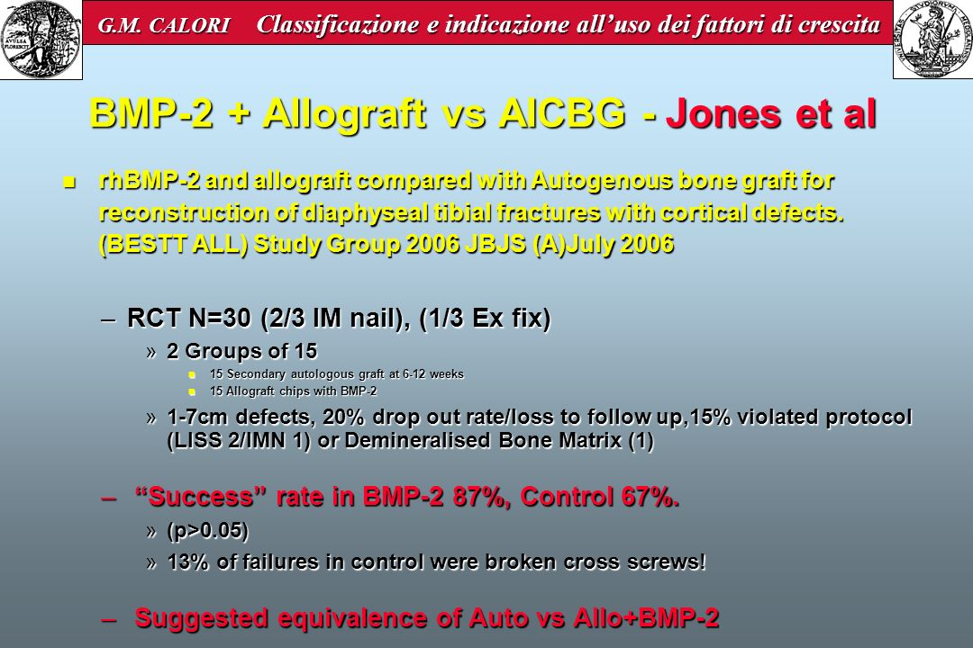 BMP-2 + Allograft vs AICBG - Jones et al