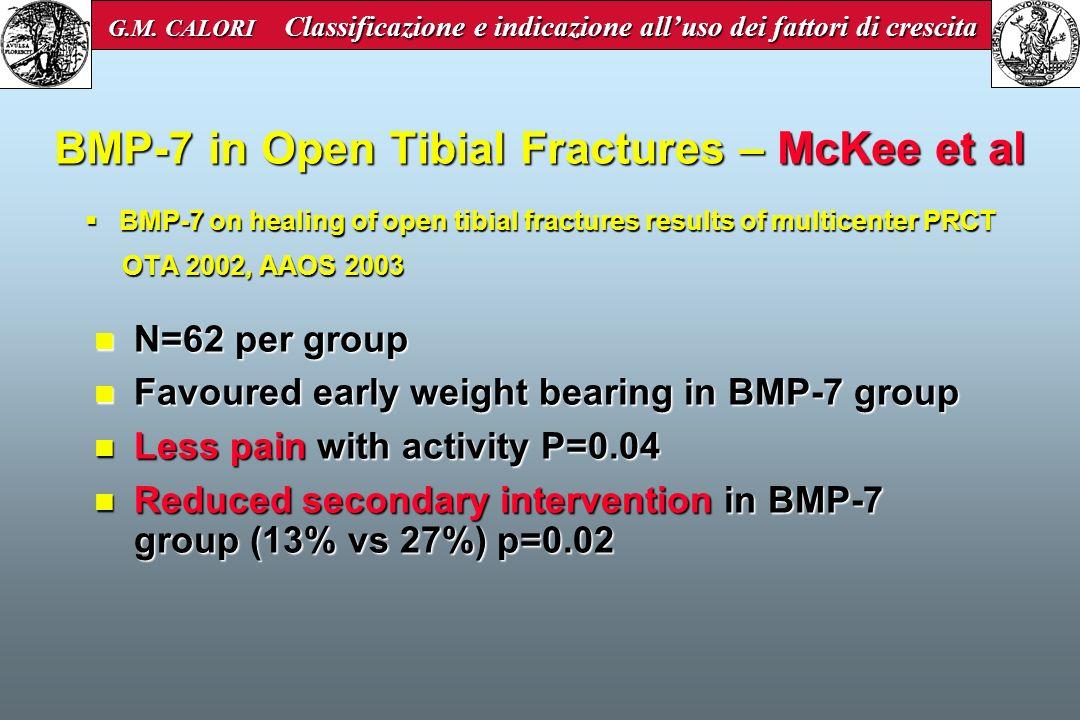 BMP-7 in Open Tibial Fractures – McKee et al