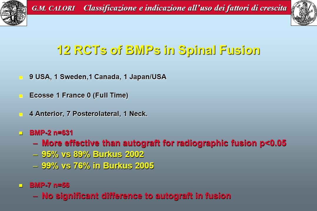 12 RCTs of BMPs in Spinal Fusion