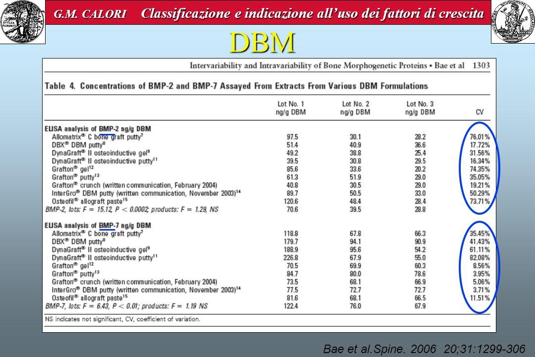 G.M. CALORI Classificazione e indicazione all'uso dei fattori di crescita