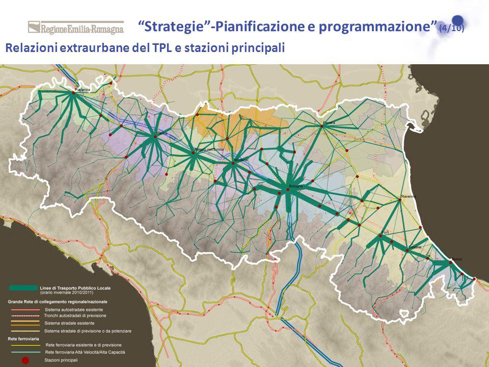Strategie -Pianificazione e programmazione (4/10)