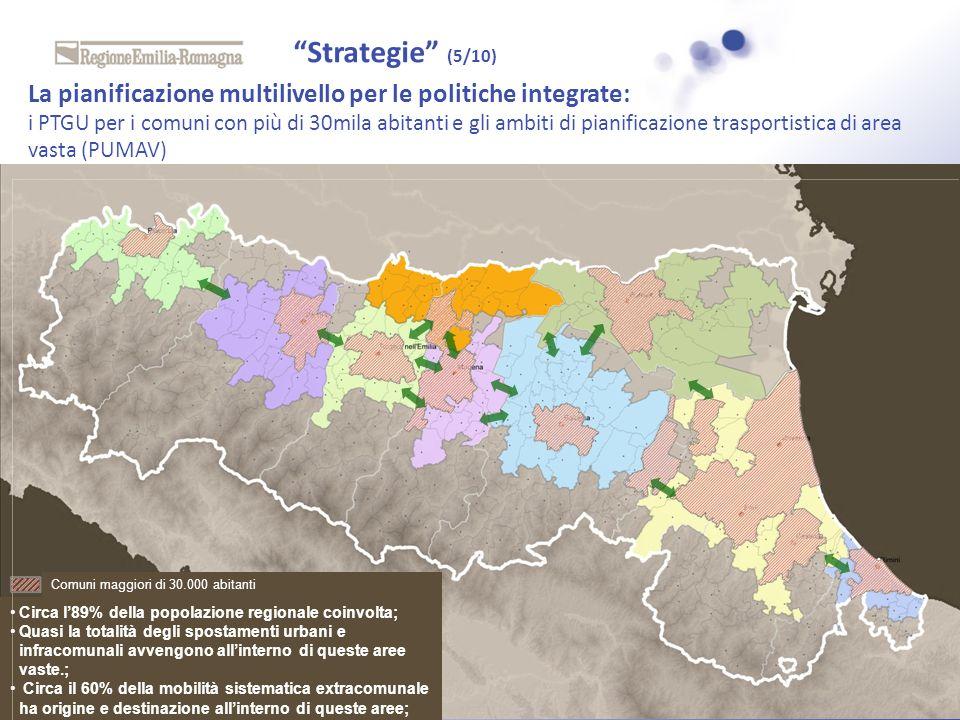 Strategie (5/10) La pianificazione multilivello per le politiche integrate: