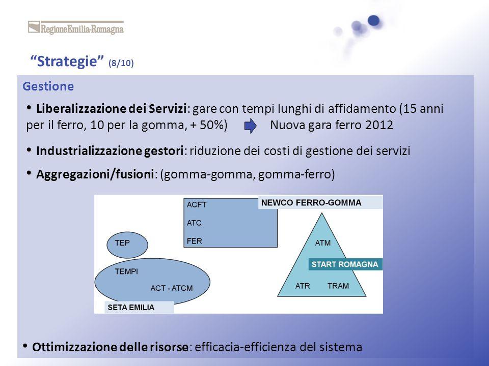 Aggregazioni/fusioni: (gomma-gomma, gomma-ferro)